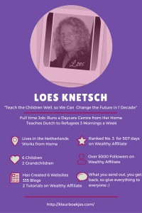 Meet Loes Knetsch, Mom and Gran Entrepreneur, Online Business Owner. Click to see all our Featured Mompreneurs.