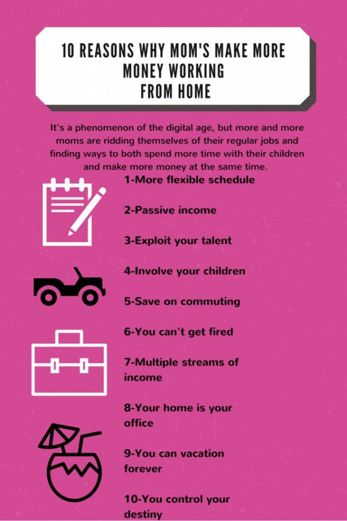 10 Reasons Why Moms Make More Money From Home