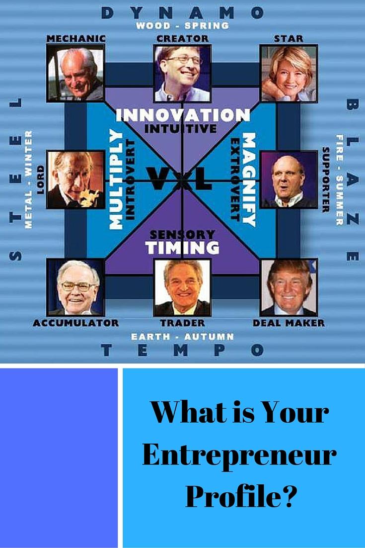 What is an Entrepreneur A Definition inspiringmompreneurs.com