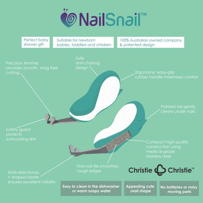 Nail Snail Flyer
