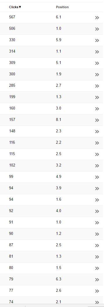Rina Google Analytics
