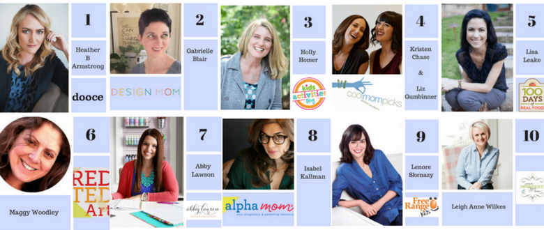 Top 10 Mom Blogs 2017 inspiringmompreneurs.com