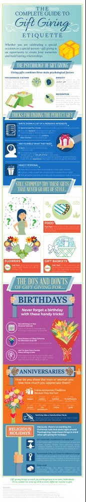 Mother's Day is 13th May. Struggling to choose that perfect gift? Here's your answer - The Complete Guide to Gift Giving Etiquette #howtofindaperfectgift #giftgivingetiquette #giftgivingguide