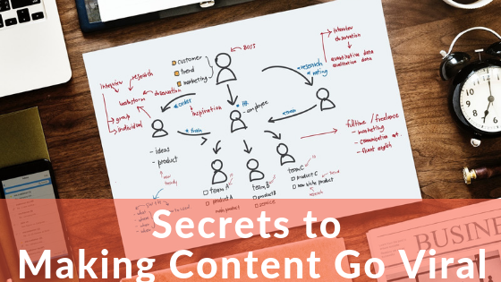 Secrets to Making Content Go Viral inspiringmompreneurs.com